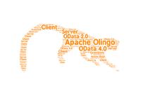 Apache Olingo