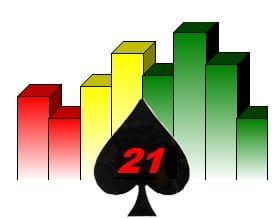Blackjack Simulator and Trainer