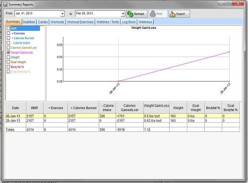 Crosstrainer fitness software