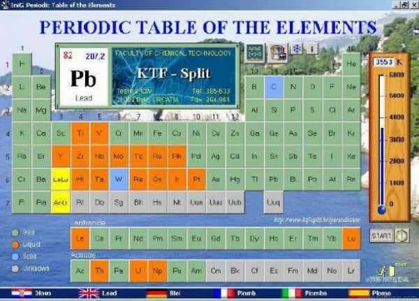 EniG. Periodic Table of Elements