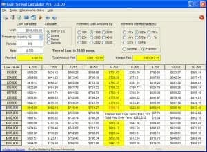 Loan Spread Calculator Pro