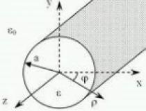 PyGeometry