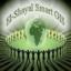 Smart GIS Map Editor and GPS Tracking