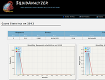 SquidAnalyzer