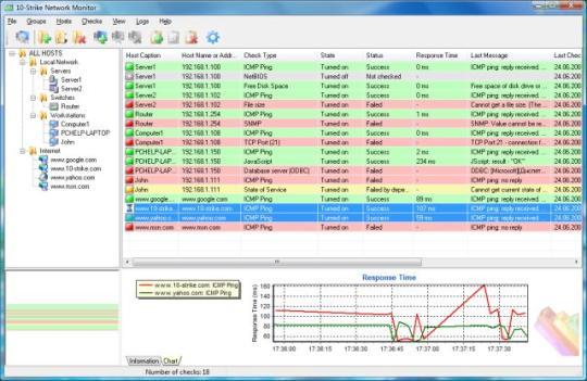 10-Strike Network Monitor