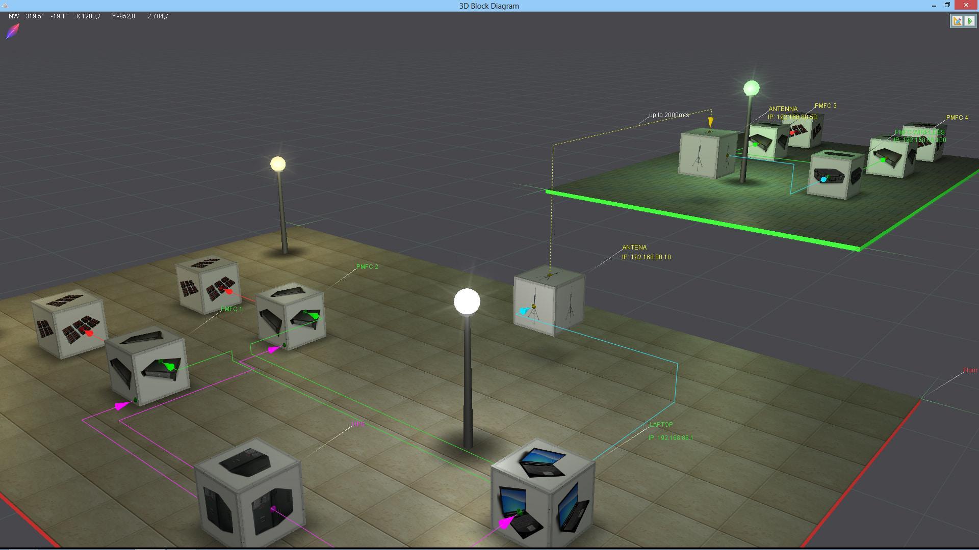 3D Presentation Environment