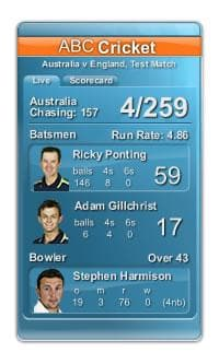 ABC Cricket Scores Widget