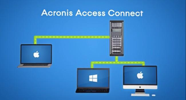 Acronis Flies Connect