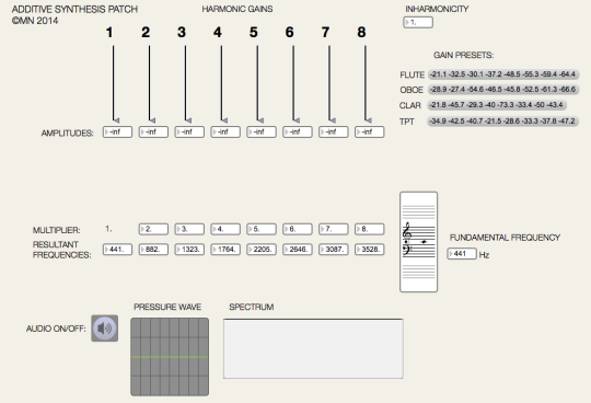 Additive Synthesis Patch