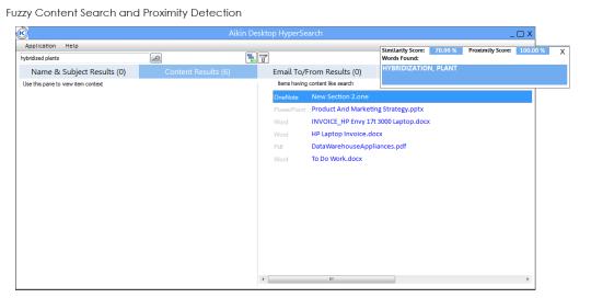 AIKIN Desktop Search (HyperSearch)