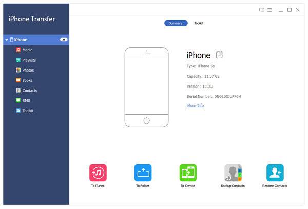 Apeaksoft iPhone Transfer