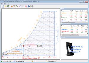 Aria Psychrometric Chart (Italian)