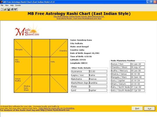 Astrology Rashi Chart East Indian Style