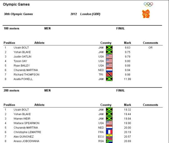 athletics-results-database-ard_2_63840.jpg