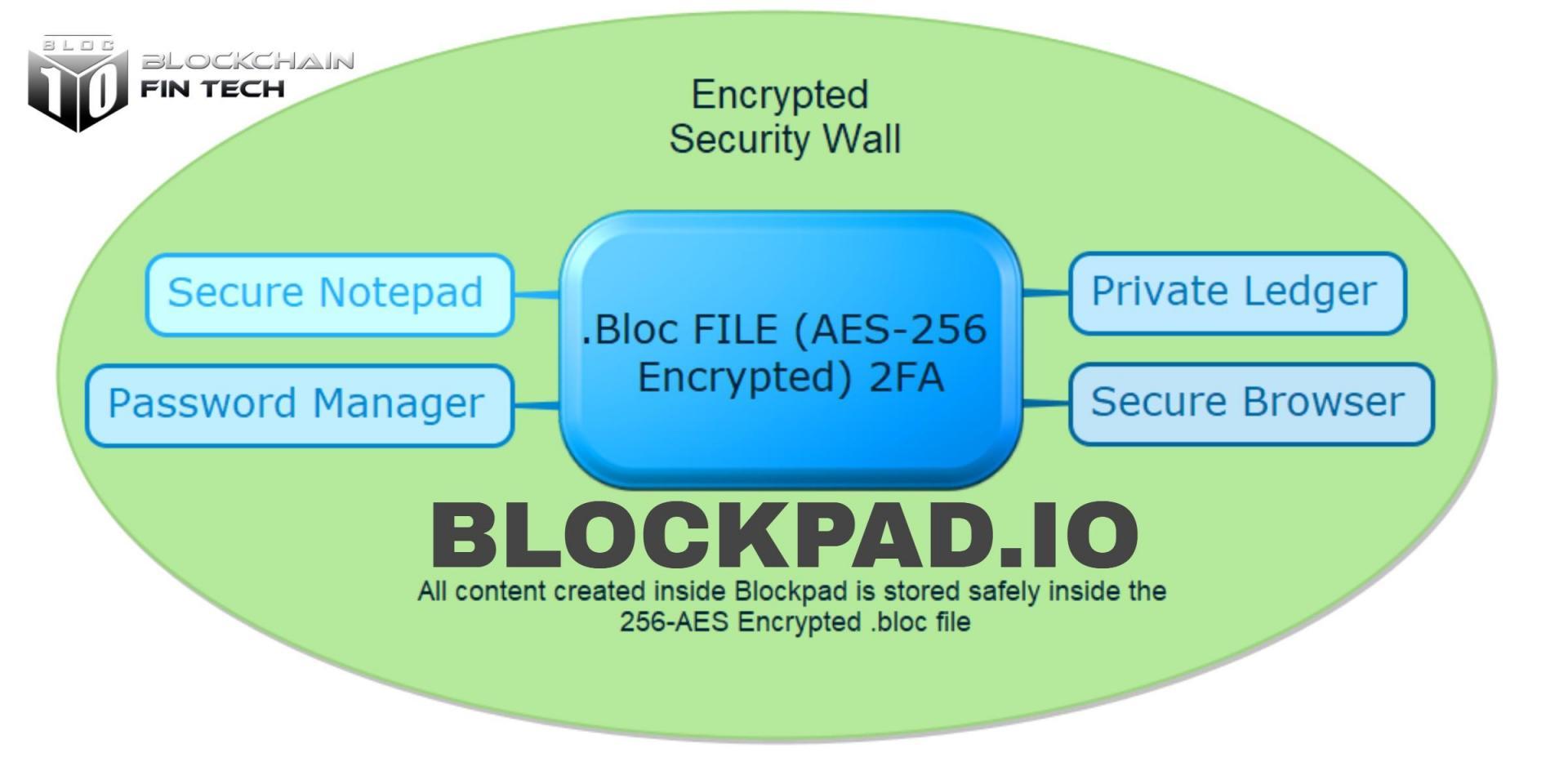 Blockpad