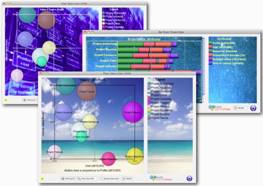 Bubble Chart Pro PLUS