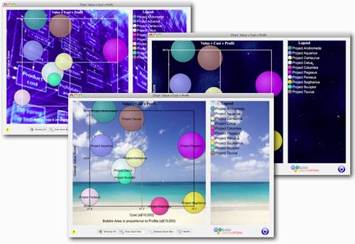 Bubble Chart Pro