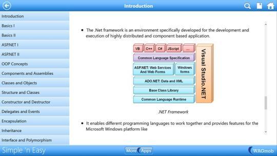 C# Programming by WAGmob