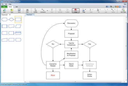 ClickCharts Diagram  Flowchart Software Free