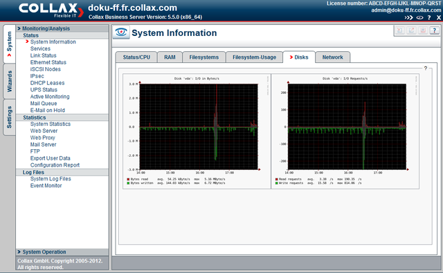 Collax Business Server