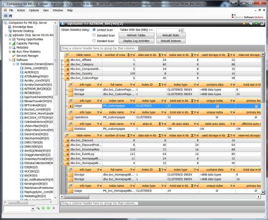 Companion for MS SQL Services