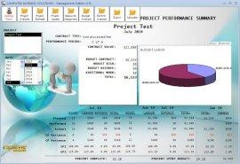 Computek Business Solutions - Management Edition