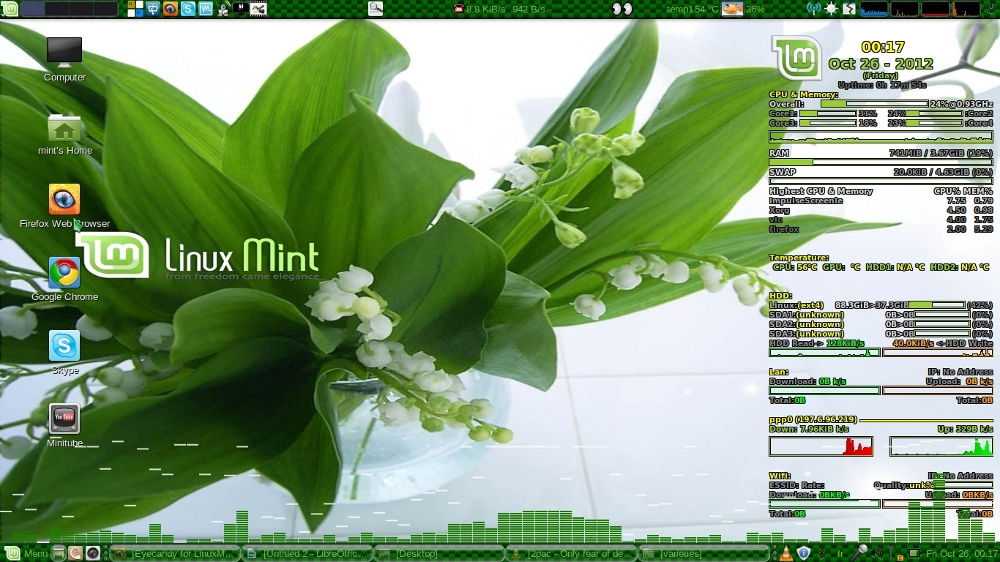 conky-LinuxMint