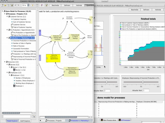 Consideo Process Modeler
