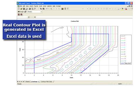 Contour Plot For Excel