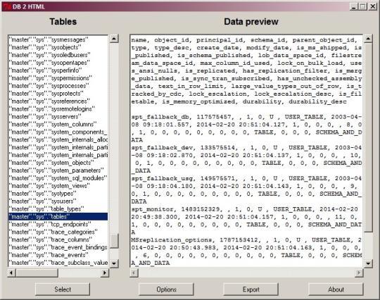 DB 2 HTML