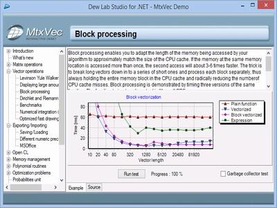 Dew Lab Studio for .NET