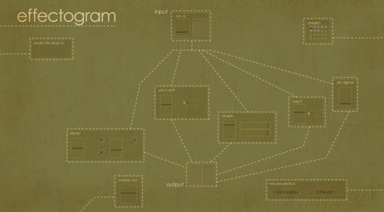 Effectogram Lite