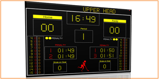 Eguasoft Hockey Scoreboard