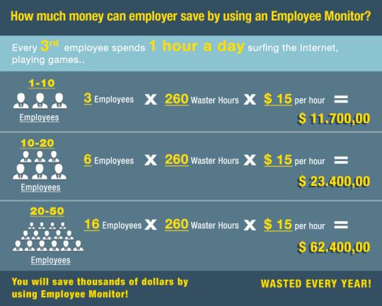 employee-monitor_2_12830.jpg
