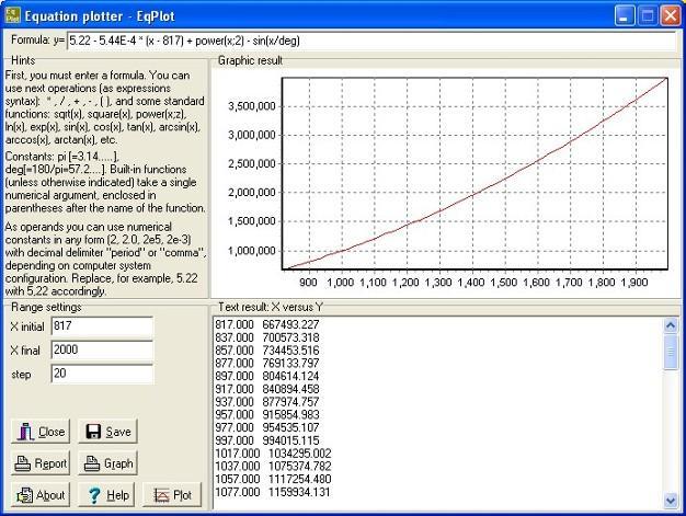 Equation Graph Plotter - EqPlot