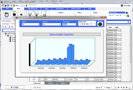 ETU SQL Pro Plus