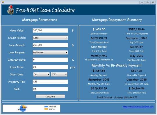 Free Home Loan Calculator