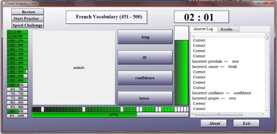 French Vocabulary 1-1000