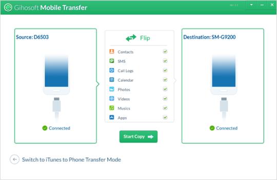 Gihosoft Mobile Transfer