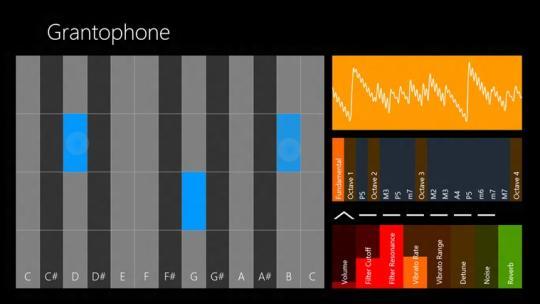 Grantophone for Windows 8