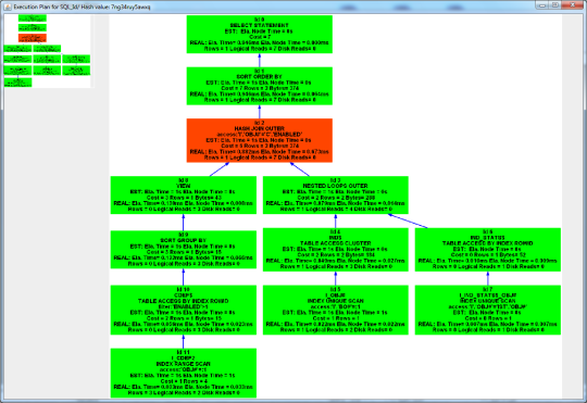 Graphical Execution Plan Viewer