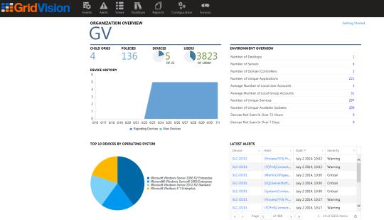 gridvision_2_47571.png