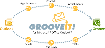GrooveIT for Microsoft Office Outlook