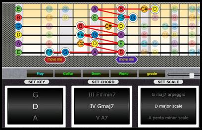 Guitar Scale Generator