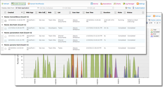 HarePoint Workflow Monitor