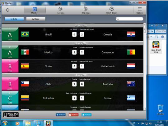 iCup 2014 Brazil