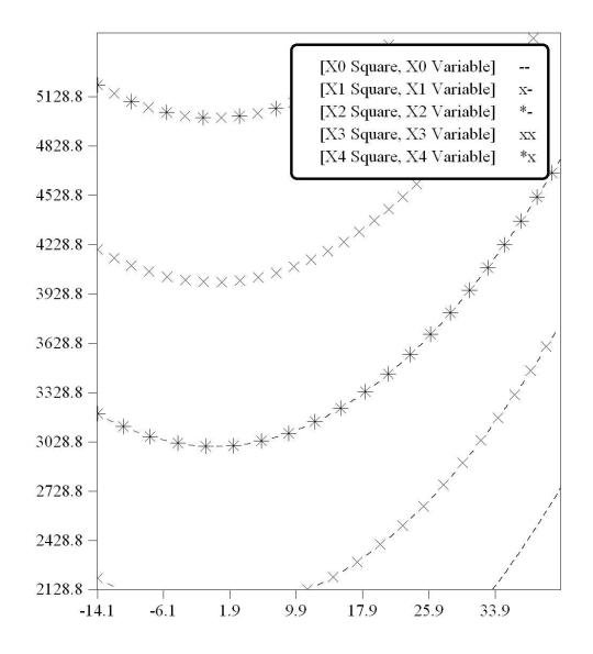 Infinitiscope COM Standard