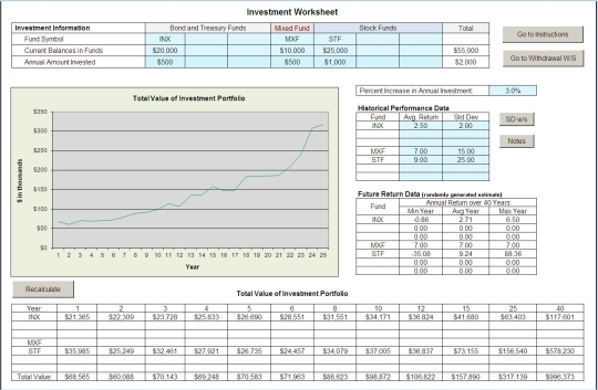 Investment Risk Analyzer