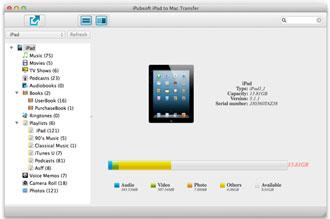 iPubsoft iPad to Mac Transfer