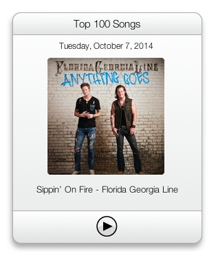 iTunes Top 100 Songs